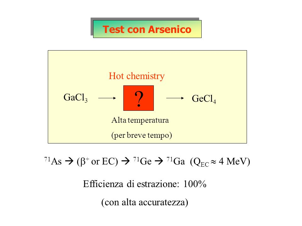 Test con Arsenico Hot chemistry GaCl3 GeCl4