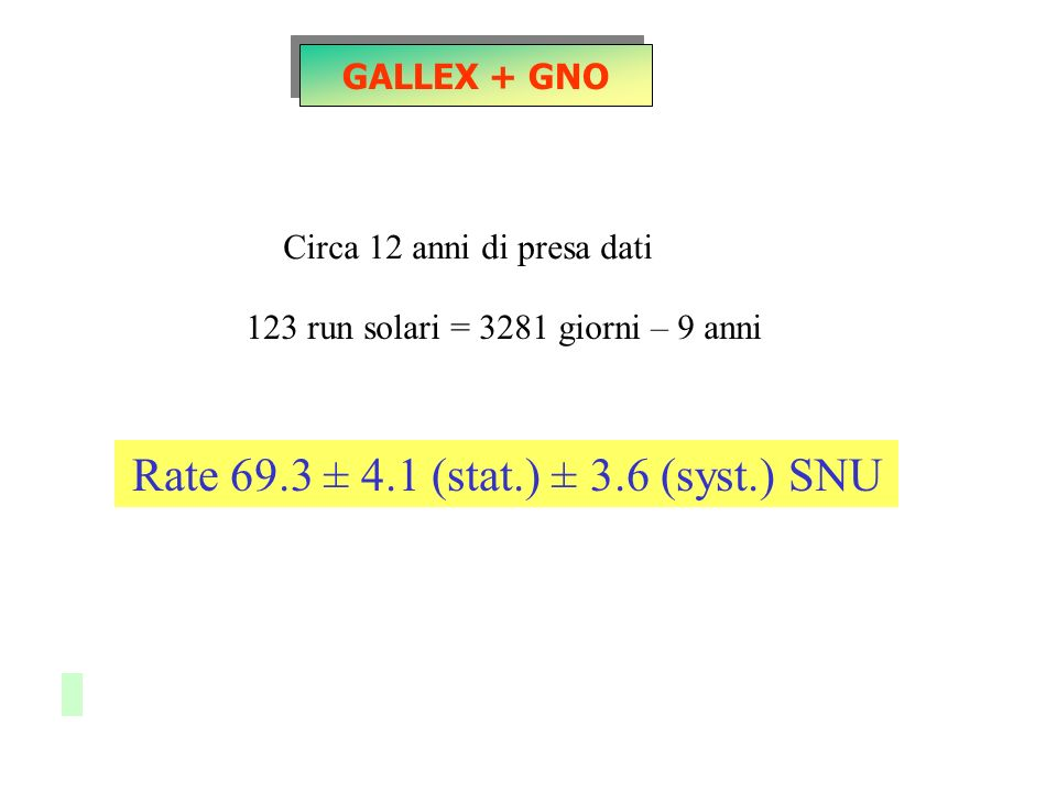 Rate 69.3 ± 4.1 (stat.) ± 3.6 (syst.) SNU