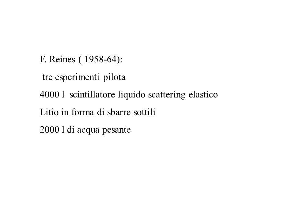 F. Reines ( 1958-64): tre esperimenti pilota. 4000 l scintillatore liquido scattering elastico. Litio in forma di sbarre sottili.