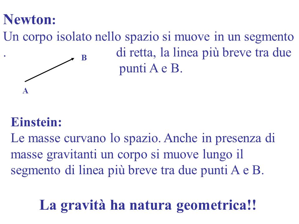 La gravità ha natura geometrica!!