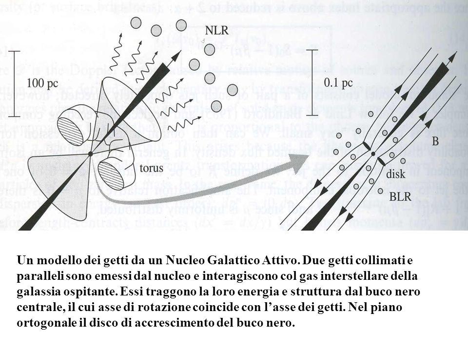 Un modello dei getti da un Nucleo Galattico Attivo
