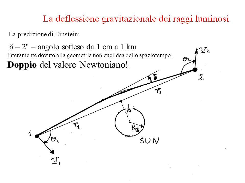 Doppio del valore Newtoniano!