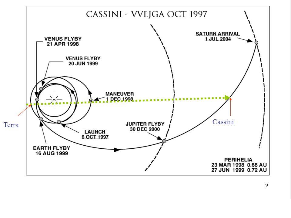 Cassini Terra