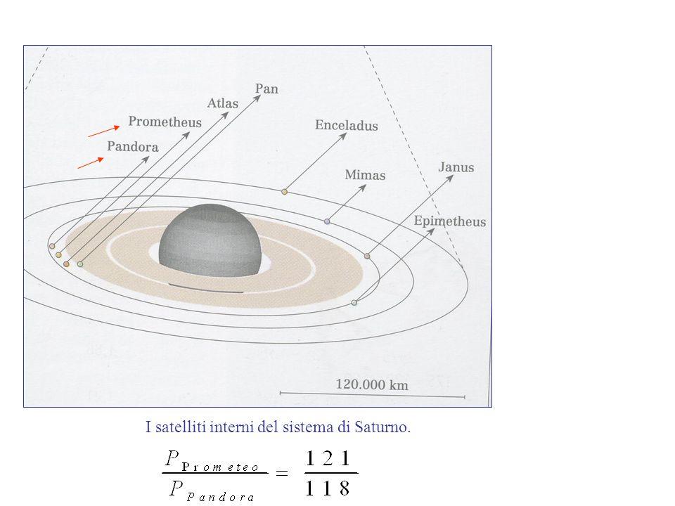 I satelliti interni del sistema di Saturno.