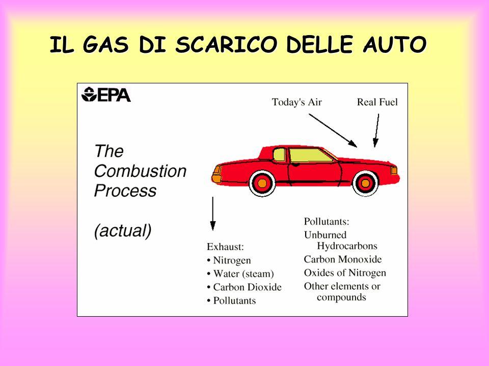 IL GAS DI SCARICO DELLE AUTO