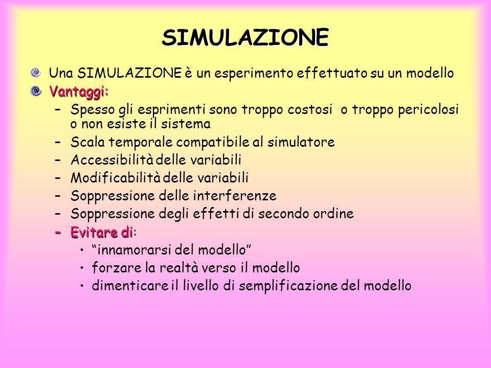SIMULAZIONE Una SIMULAZIONE è un esperimento effettuato su un modello