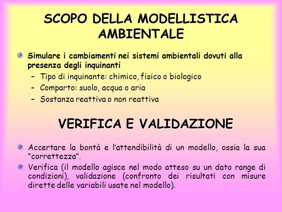 SCOPO DELLA MODELLISTICA AMBIENTALE