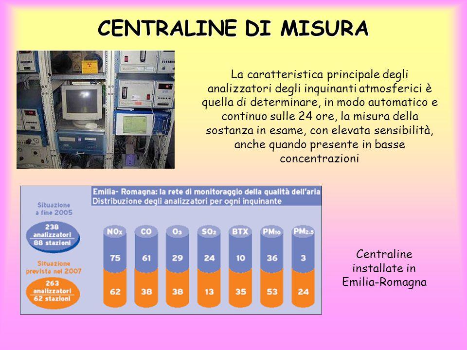 Centraline installate in Emilia-Romagna