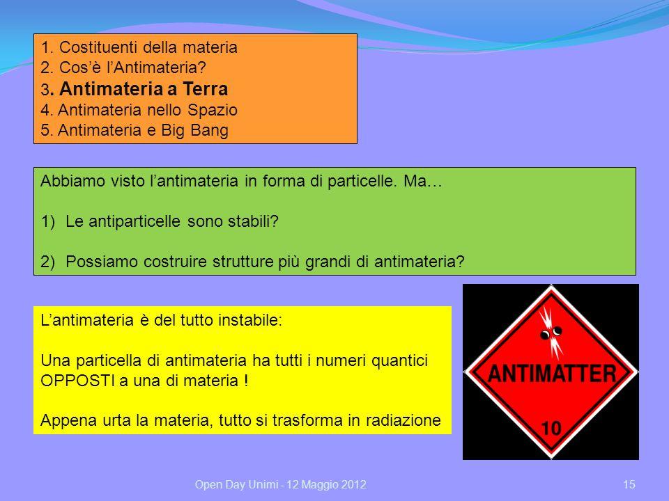 1. Costituenti della materia 2. Cos'è l'Antimateria