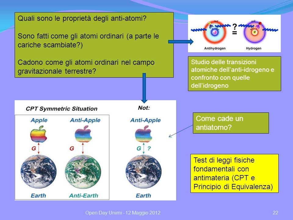 Quali sono le proprietà degli anti-atomi