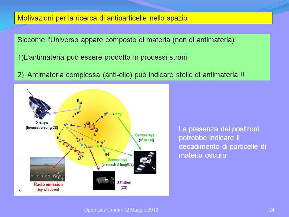 Motivazioni per la ricerca di antiparticelle nello spazio