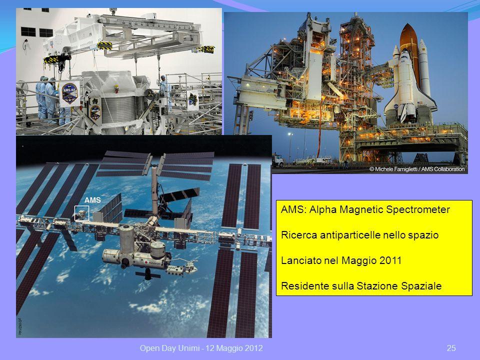 AMS: Alpha Magnetic Spectrometer Ricerca antiparticelle nello spazio