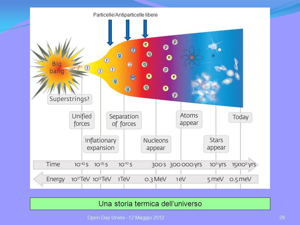 Una storia termica dell'universo