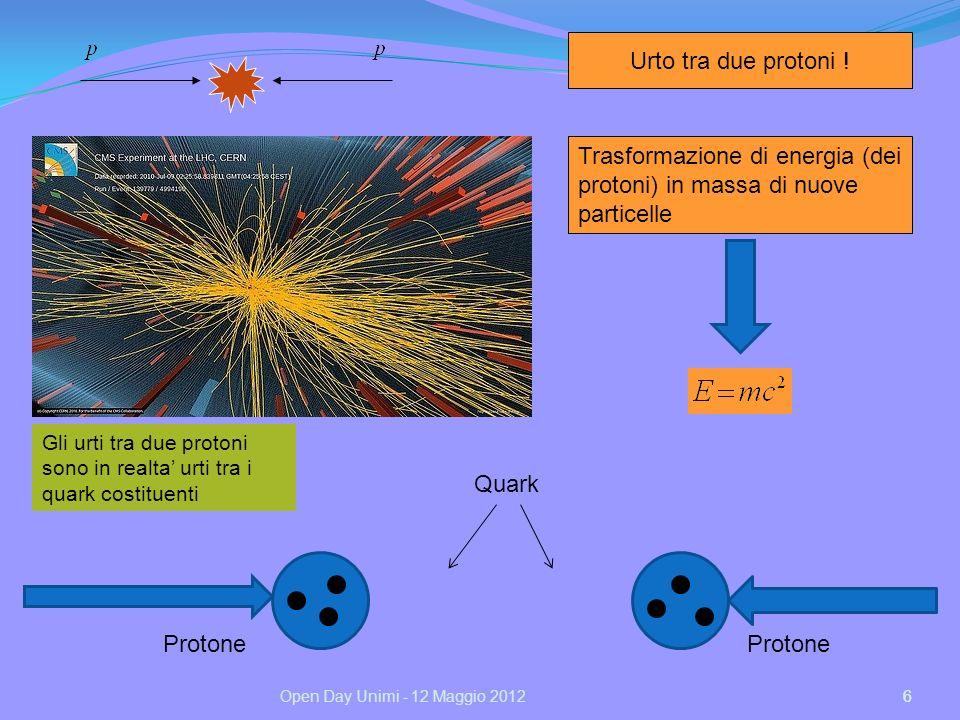 Trasformazione di energia (dei protoni) in massa di nuove particelle