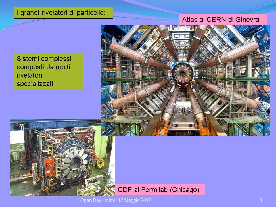 I grandi rivelatori di particelle: Atlas al CERN di Ginevra