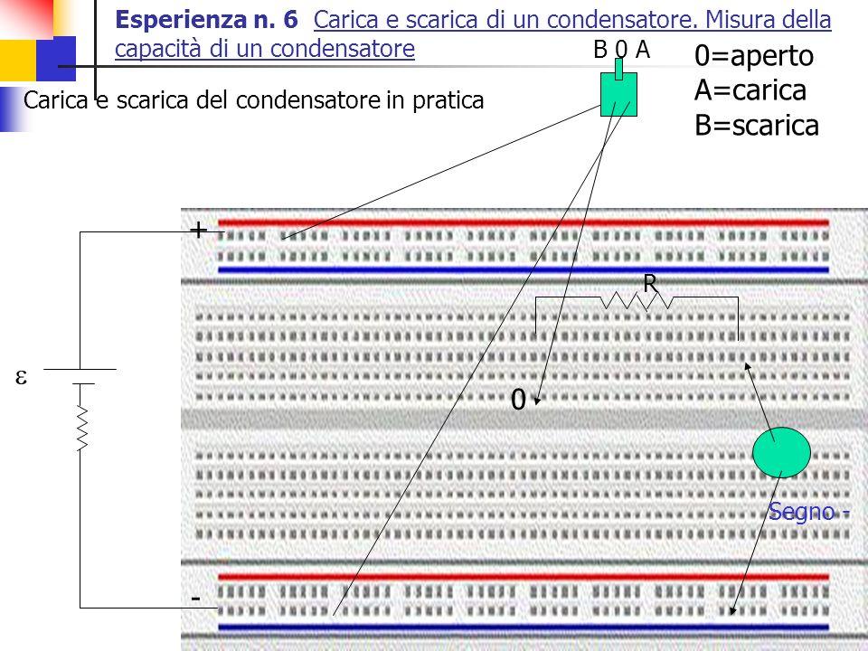 0=aperto A=carica B=scarica + e -