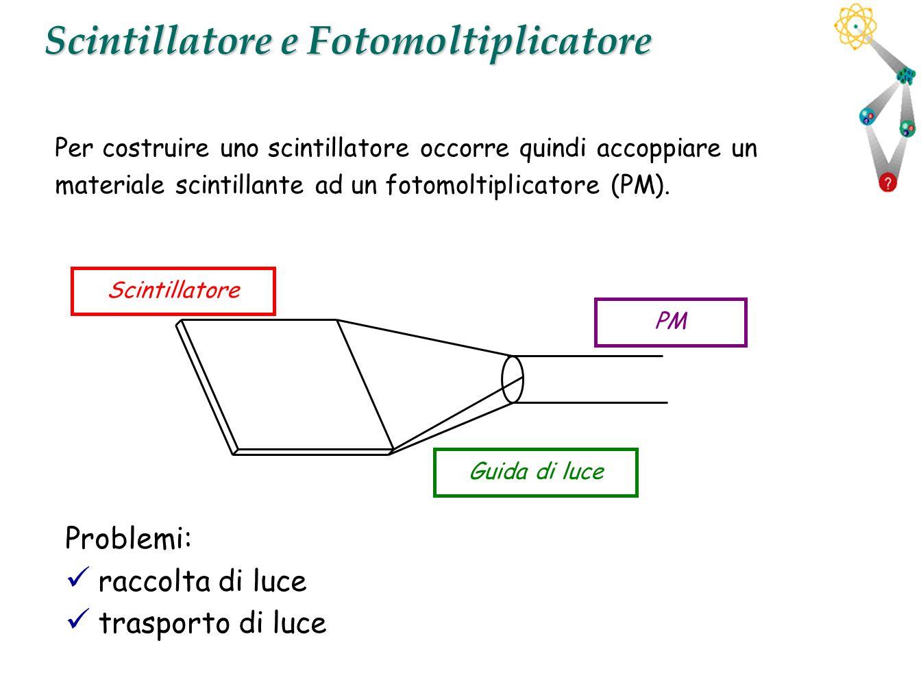 Scintillatore e Fotomoltiplicatore