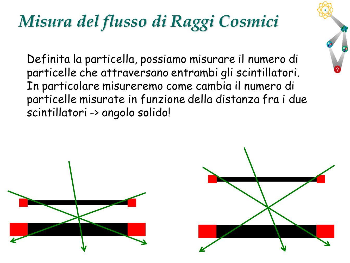 Misura del flusso di Raggi Cosmici