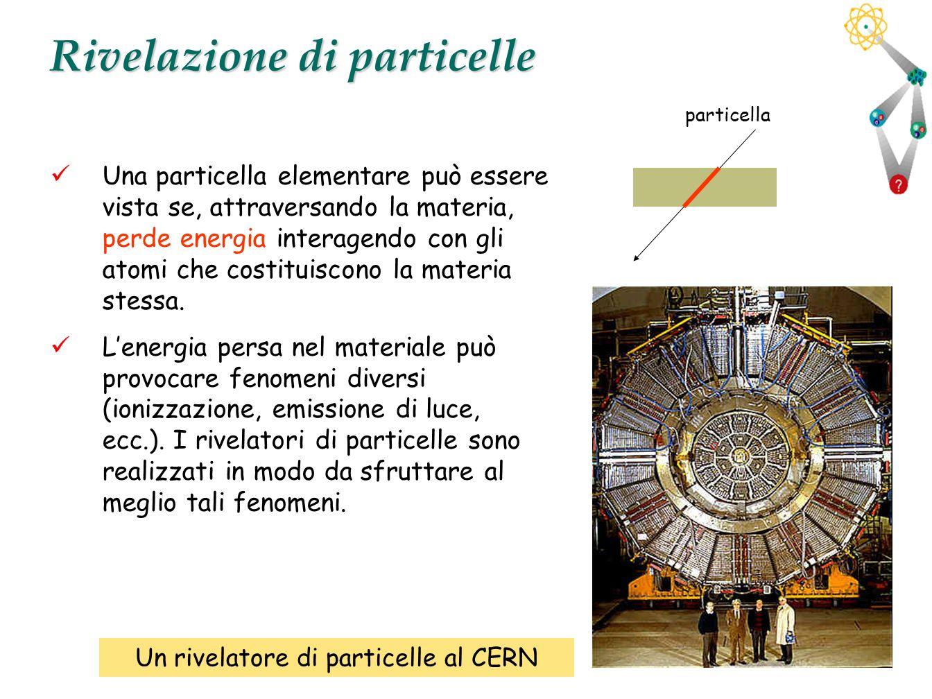 Rivelazione di particelle