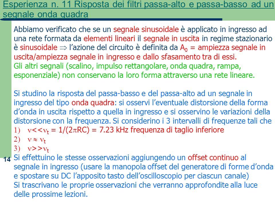Esperienza n. 11 Risposta dei filtri passa-alto e passa-basso ad un segnale onda quadra