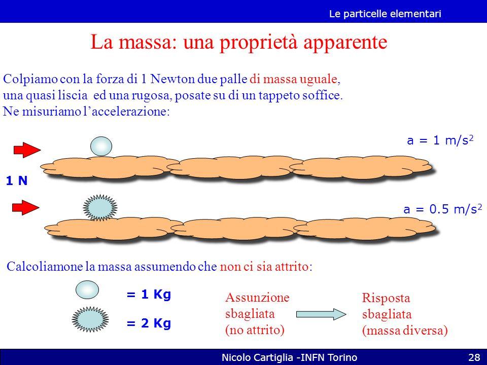 La massa: una proprietà apparente