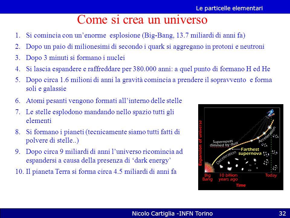 Come si crea un universo
