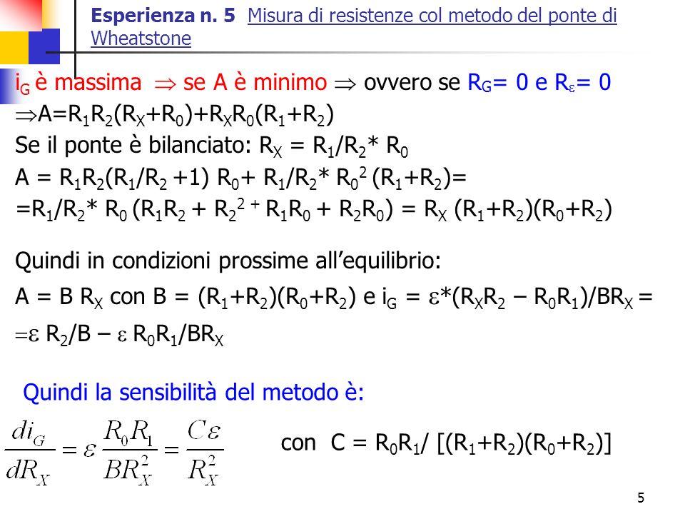 iG è massima  se A è minimo  ovvero se RG= 0 e Re= 0