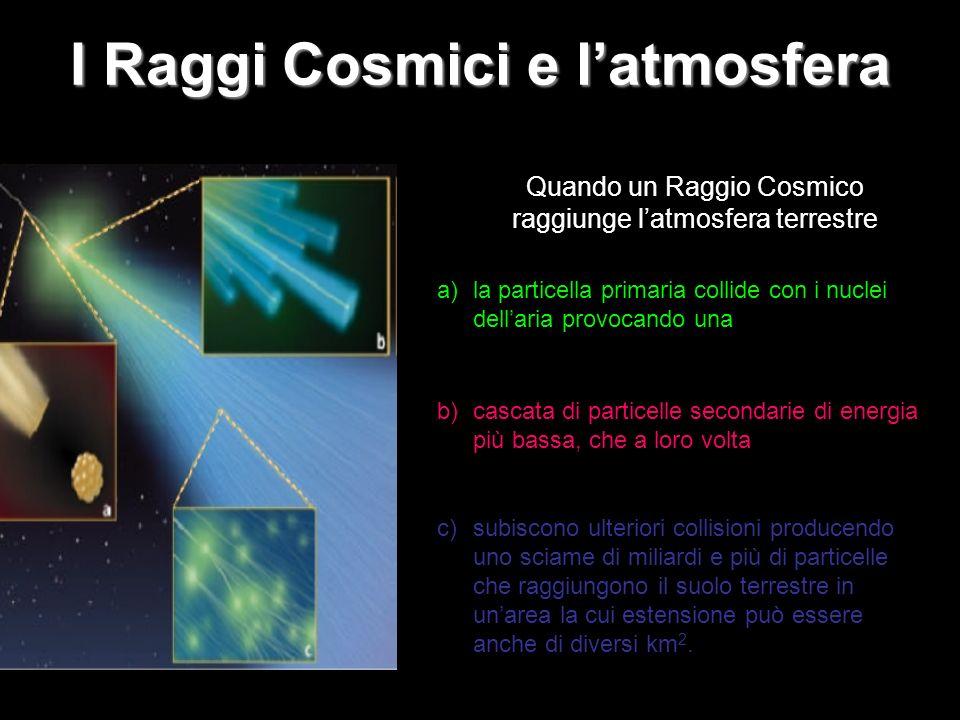 I Raggi Cosmici e l'atmosfera