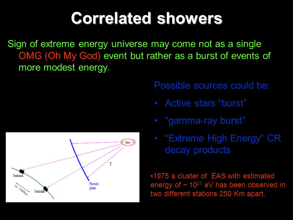 Correlated showers