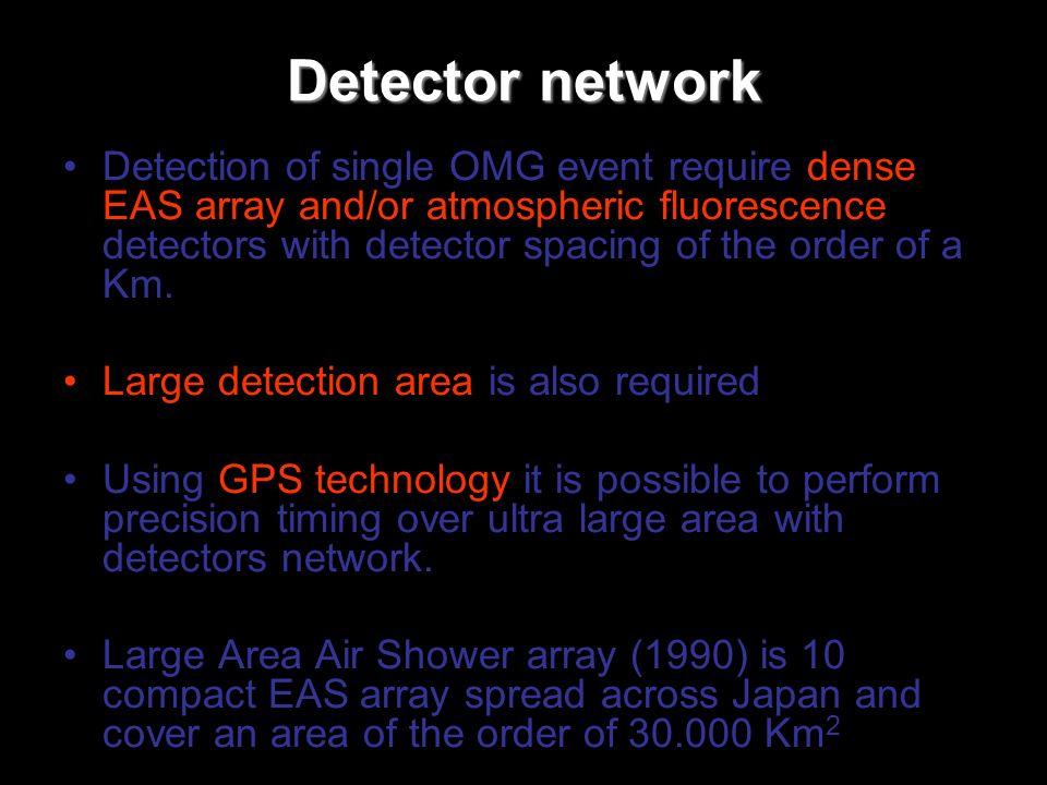 Detector network