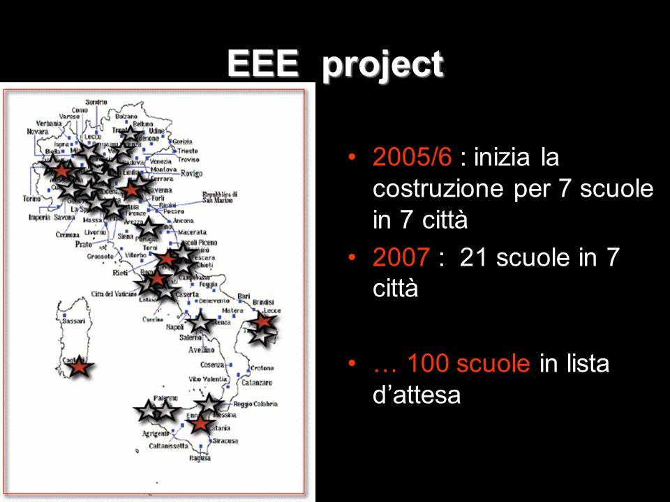EEE project 2005/6 : inizia la costruzione per 7 scuole in 7 città
