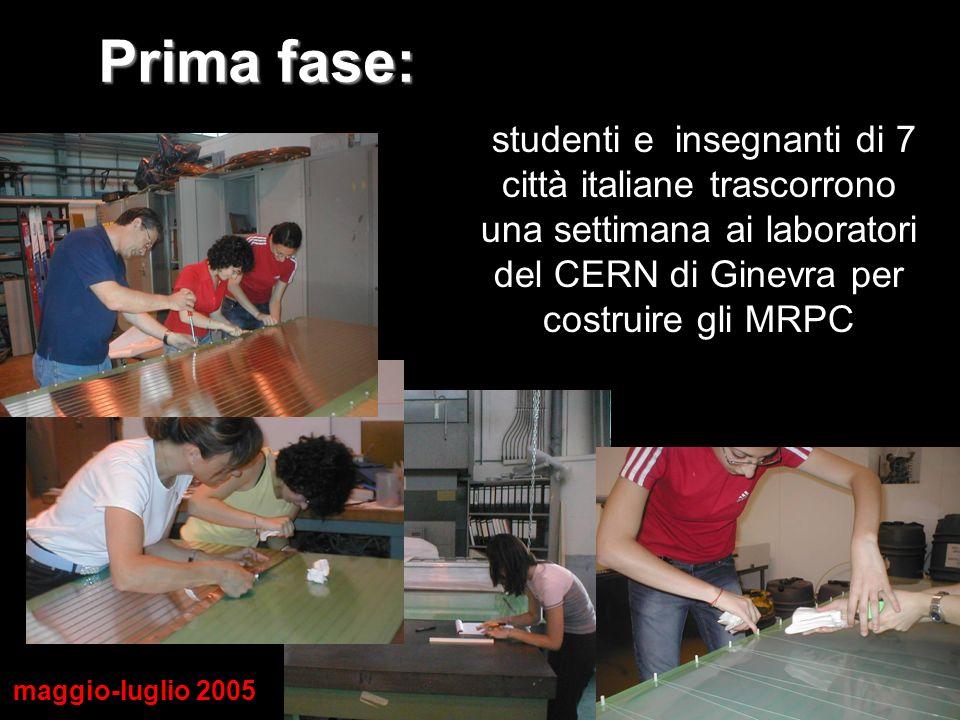 Prima fase: studenti e insegnanti di 7 città italiane trascorrono una settimana ai laboratori del CERN di Ginevra per costruire gli MRPC.