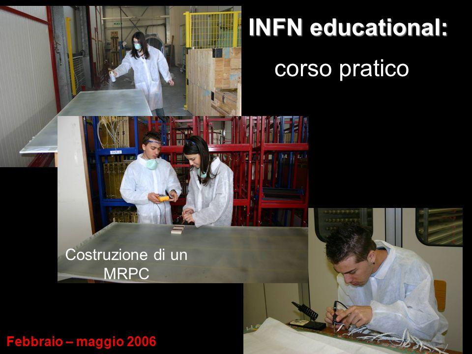 INFN educational: corso pratico Costruzione di un MRPC