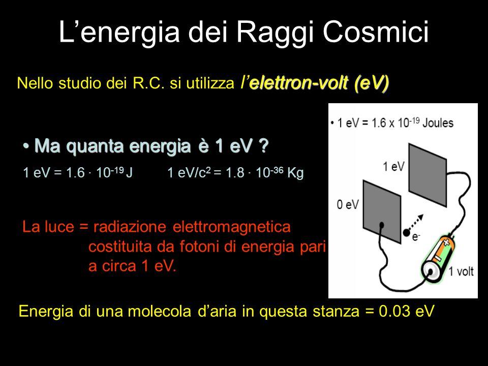 L'energia dei Raggi Cosmici