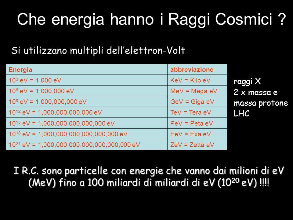 Che energia hanno i Raggi Cosmici