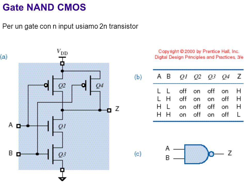 Gate NAND CMOS Per un gate con n input usiamo 2n transistor