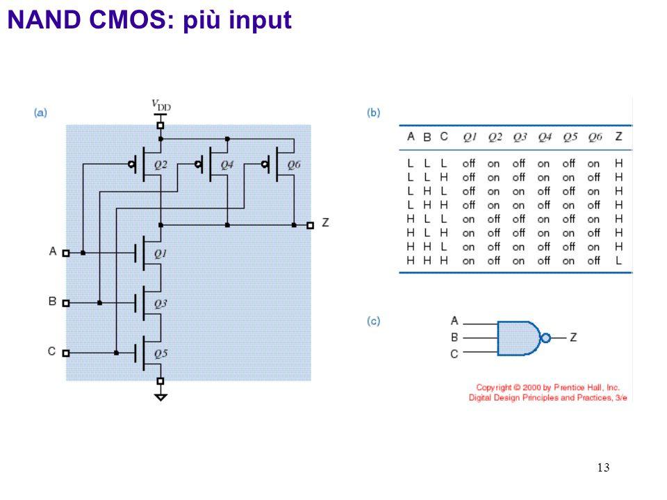 NAND CMOS: più input