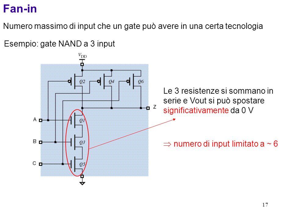 Fan-in Numero massimo di input che un gate può avere in una certa tecnologia. Esempio: gate NAND a 3 input.