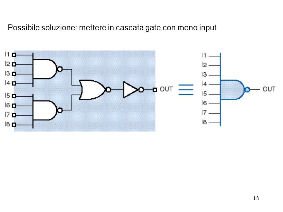 Possibile soluzione: mettere in cascata gate con meno input