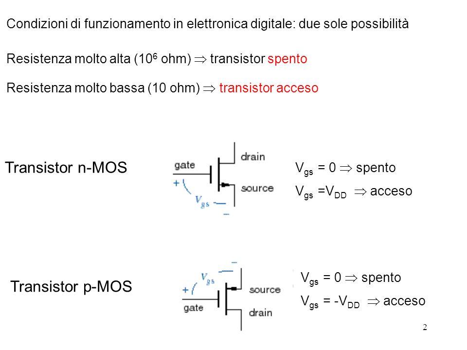 Transistor n-MOS Transistor p-MOS