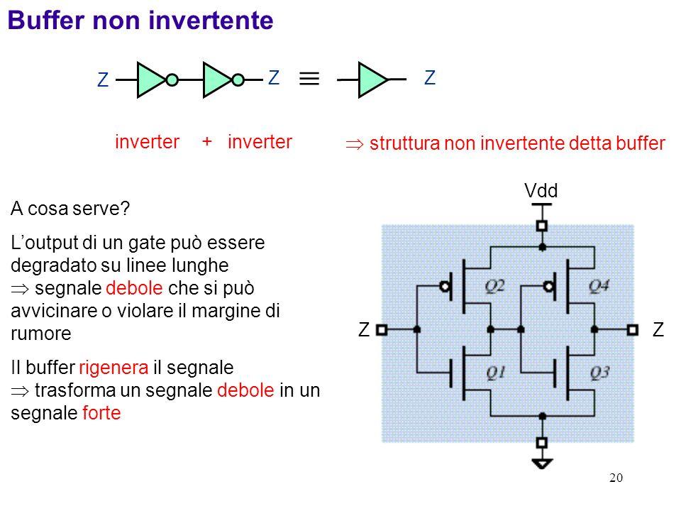  Buffer non invertente inverter Z + inverter