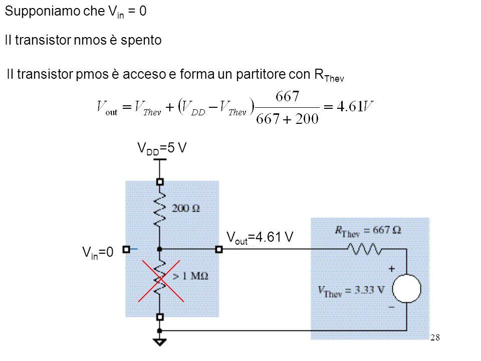 Supponiamo che Vin = 0Il transistor nmos è spento. Il transistor pmos è acceso e forma un partitore con RThev.