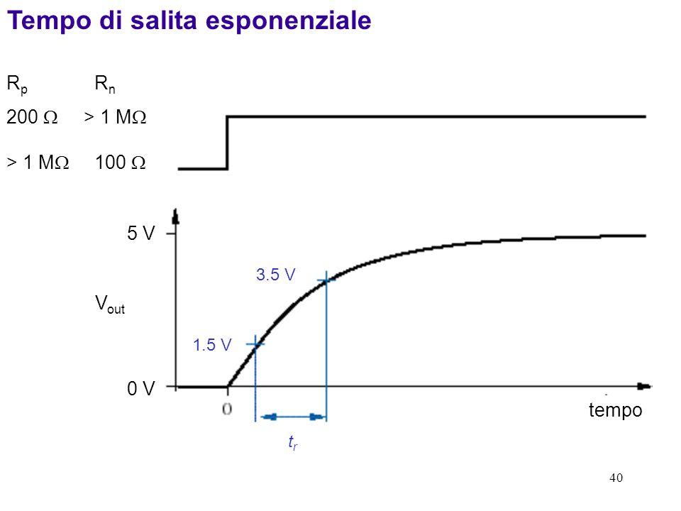 Tempo di salita esponenziale