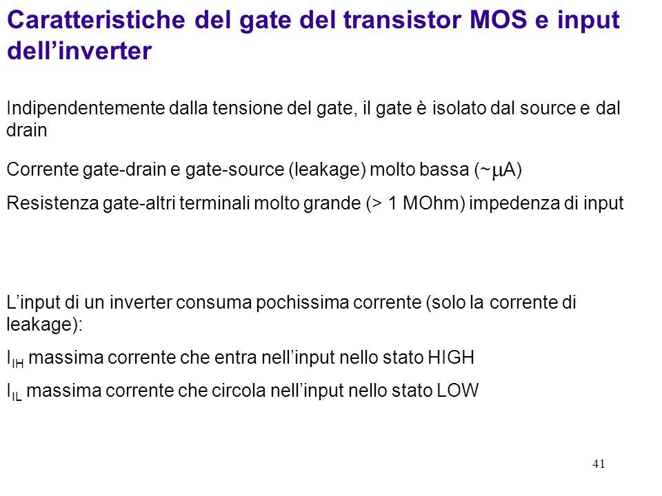 Caratteristiche del gate del transistor MOS e input dell'inverter