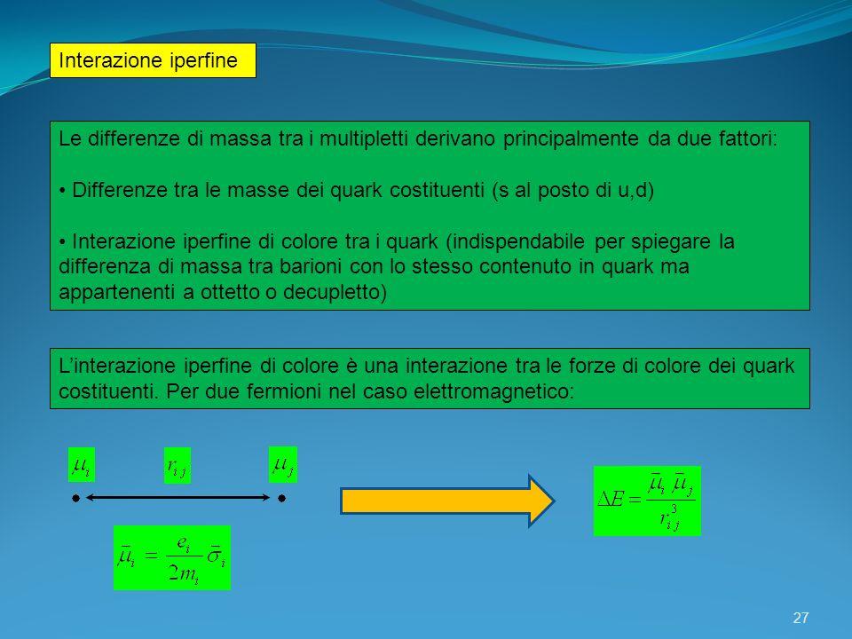 Interazione iperfine Le differenze di massa tra i multipletti derivano principalmente da due fattori: