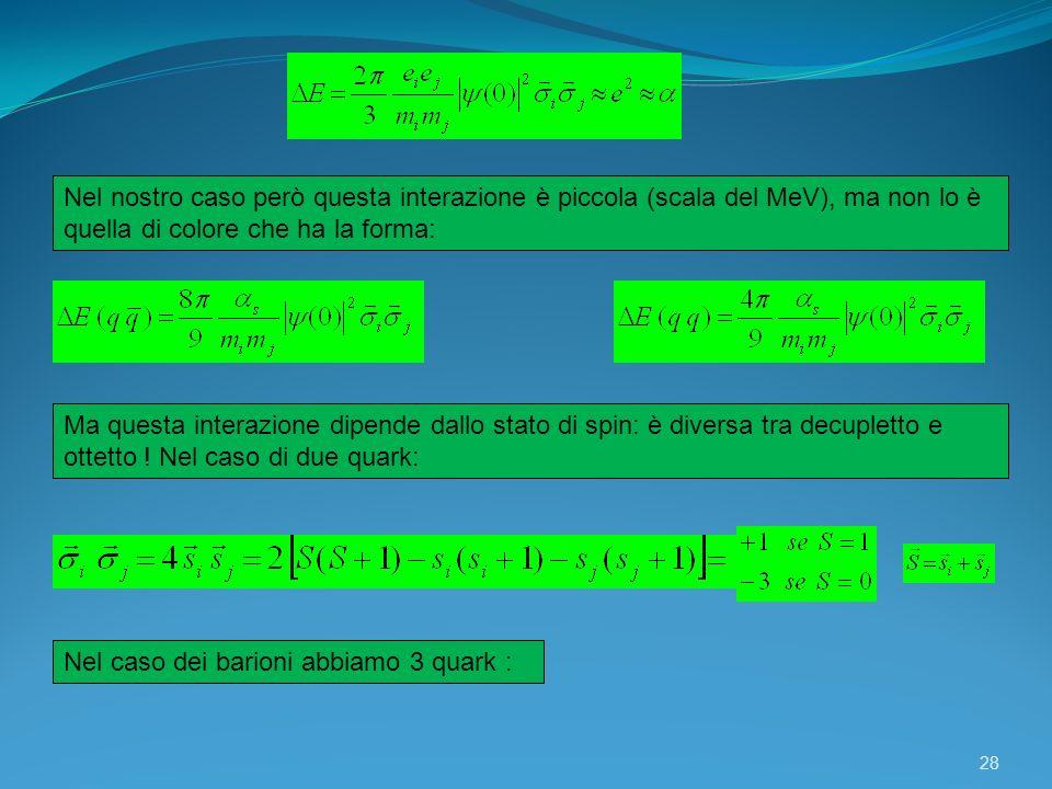 Nel nostro caso però questa interazione è piccola (scala del MeV), ma non lo è quella di colore che ha la forma: