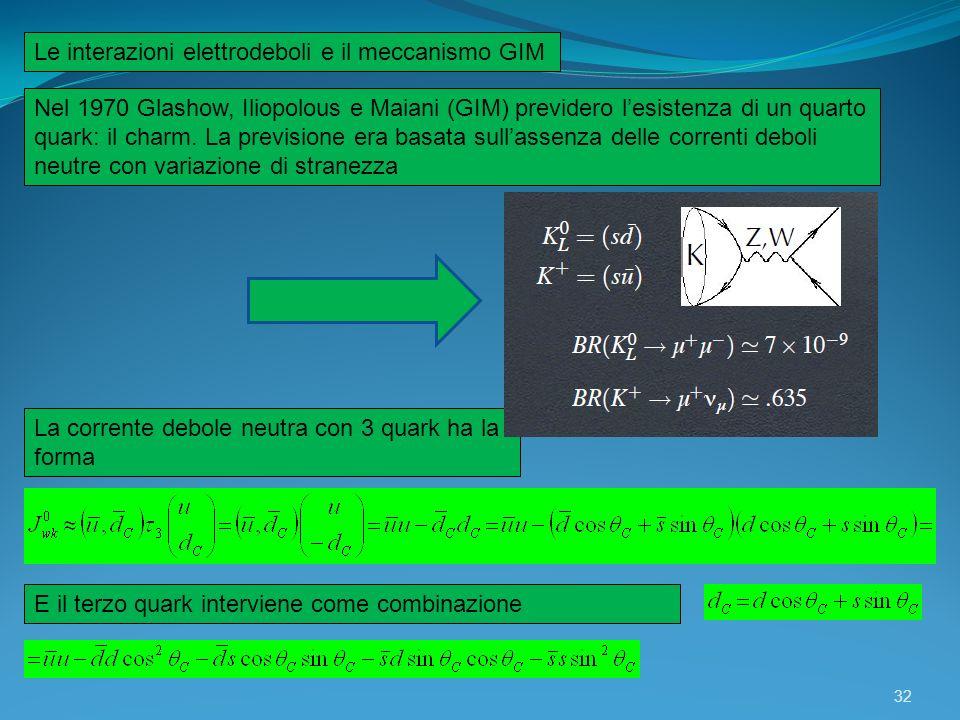 Le interazioni elettrodeboli e il meccanismo GIM