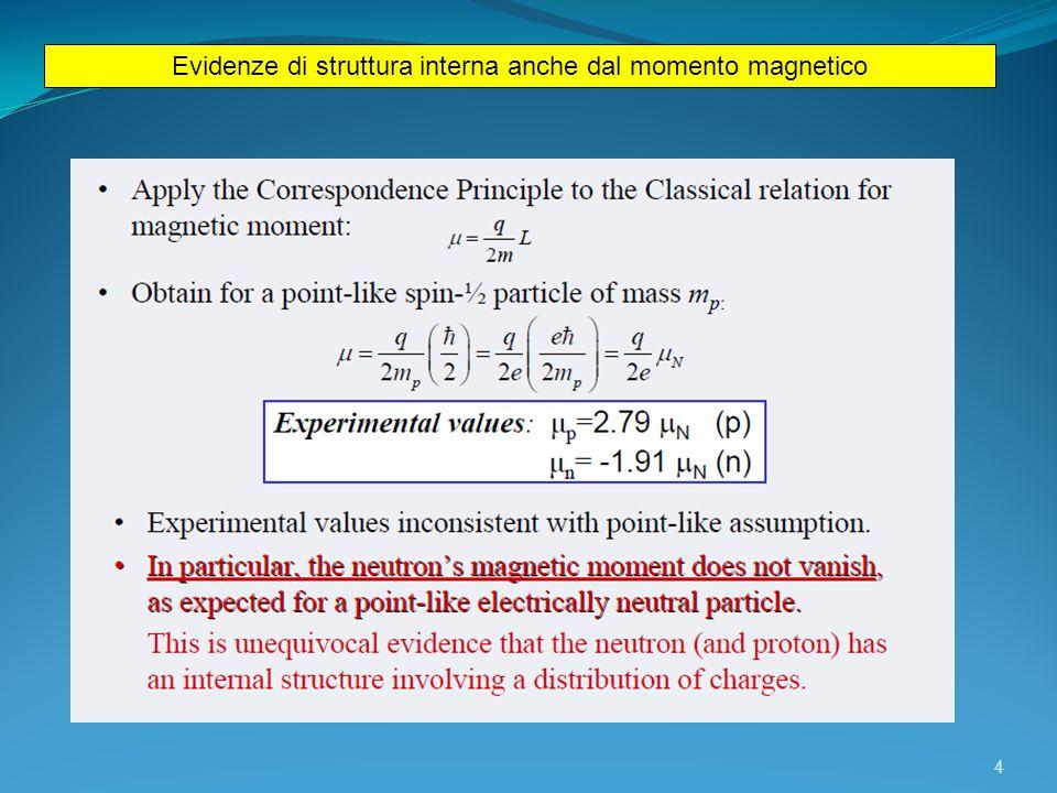 Evidenze di struttura interna anche dal momento magnetico