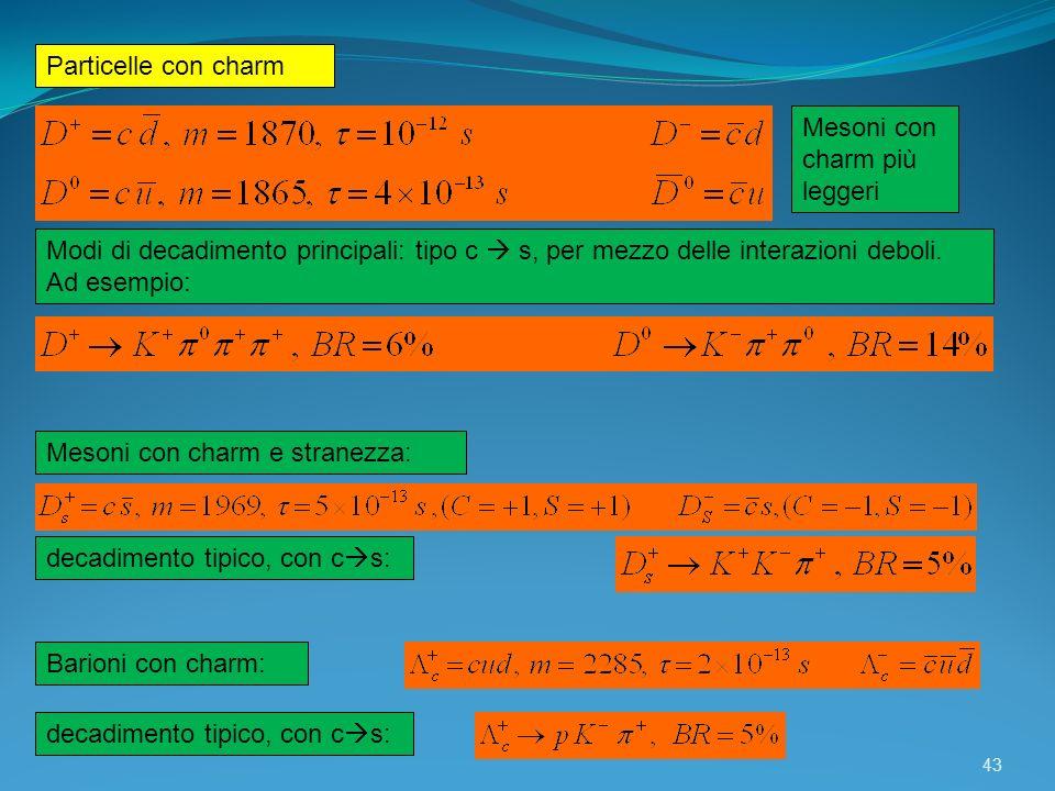 Particelle con charm Mesoni con charm più leggeri. Modi di decadimento principali: tipo c  s, per mezzo delle interazioni deboli. Ad esempio: