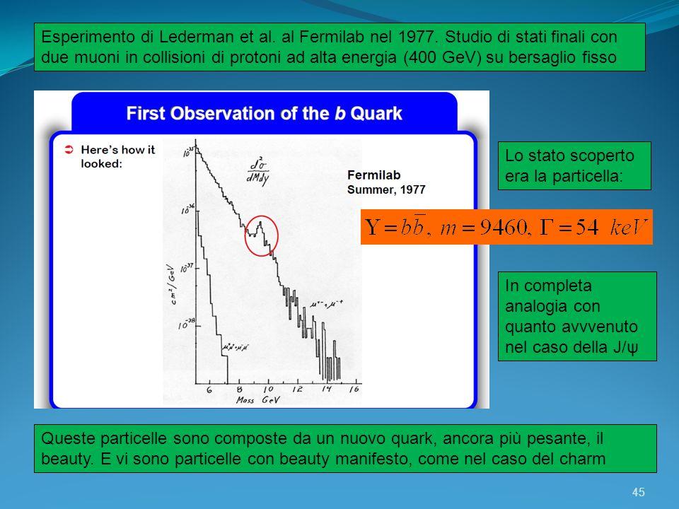 Esperimento di Lederman et al. al Fermilab nel 1977